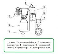 Доильный аппаратпринцип работы устройство