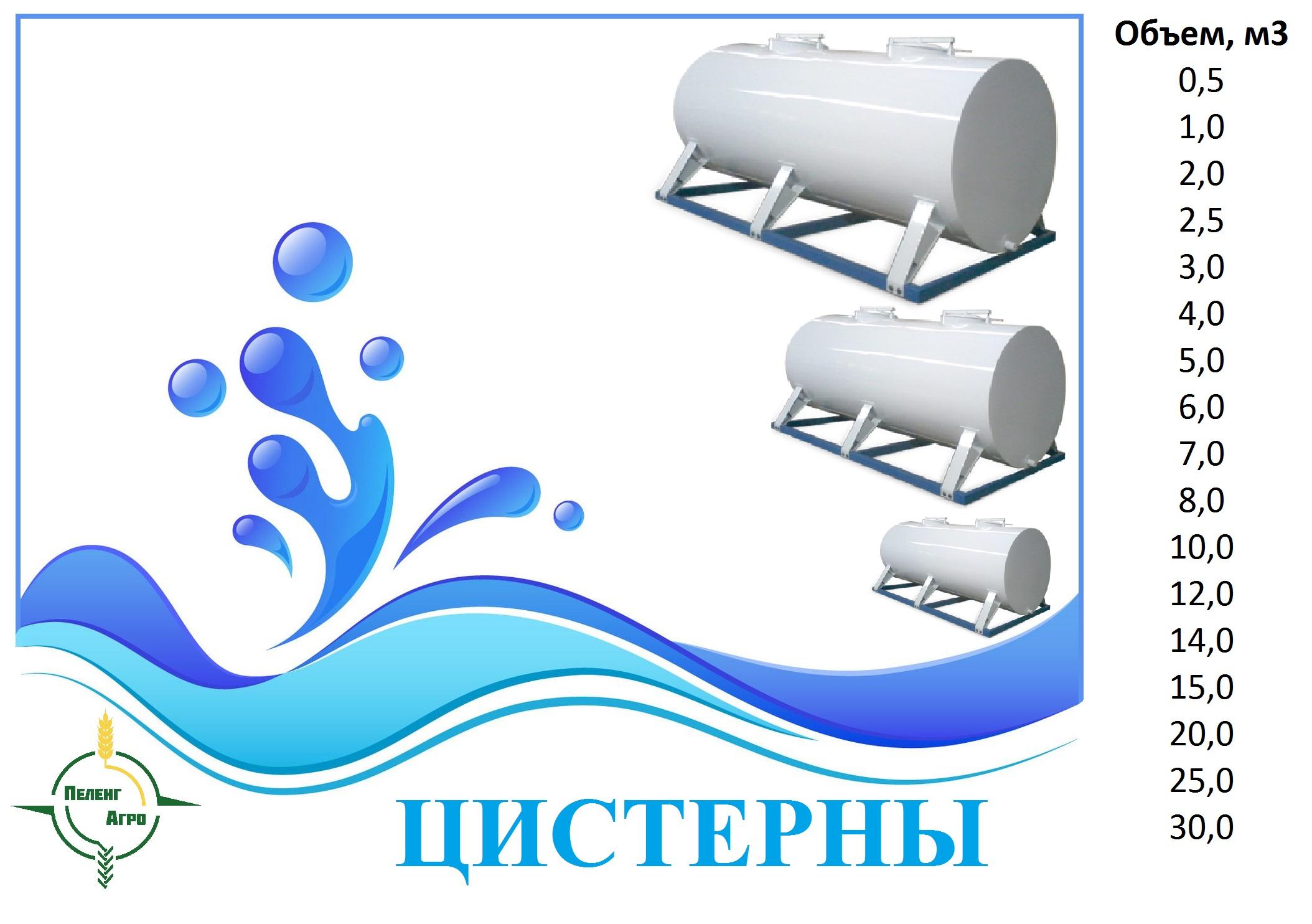 Цистерна термос, танк производство