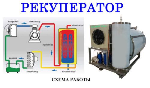 схема рекуператор воды