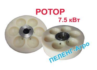 Ротор для роторного нагревателя