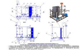 Устройство схема пастеризатора вина и виноматериалов