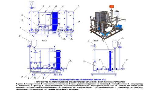 Устройство схема пастеризатора вина